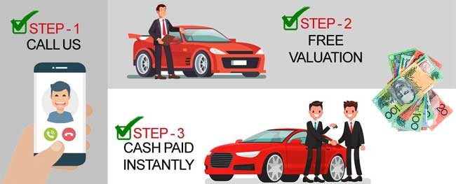 Sell Car For Cash in Doreen Process